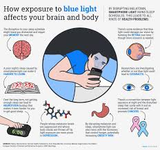 How Much Light Does Your how much sleep do we actually need