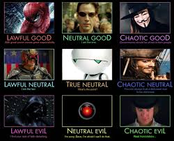 Alignment System Meme - share the best and worst alignment charts beamdog forums