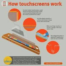 how emergency light works how does the digitizer and lcd of a mobile work quora