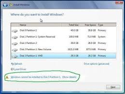 Unsupported Partition Table Booting Windows 7 From A Gpt Disk Using Bios Non Uefi Windows