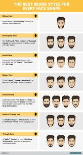 hairstyles for inverted triamgle face men infographic shows the best beard for every face shape complex