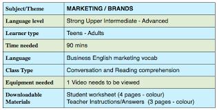 advanced tefl lesson plan marketing and brands vocabulary