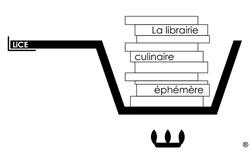 librairie cuisine la librairie la librairie culinaire éphémère