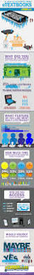 26 best m i m the print vs ebook debate images on pinterest