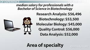 salary scale for biotechnology majors with a 4 year degree