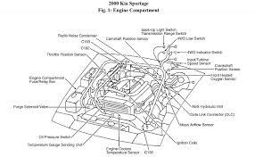 2000 kia sportage crankshaft position sensor hi i would like to
