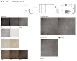 Multilook Laminate Flooring Wingmacht