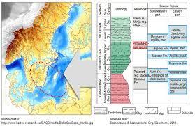 Baltic Sea Map Erdölfamilien Im Ostseebecken öl Muttergesteinskorrelationen
