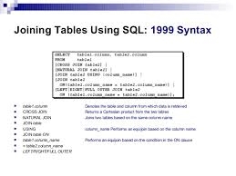 Joining Tables In Sql Sql Join