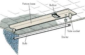 how to hang a fluorescent light how to install a fluorescent light tips and guidelines howstuffworks
