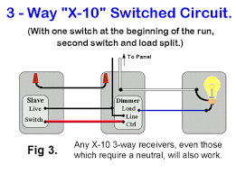 charming 3 wire dimmer switch contemporary wiring schematic