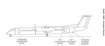 investigation ao 2013 201 tail strikes during landing involving