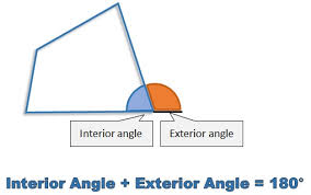 The Sum Of Interior Angles The Sum Of An Interior And Exterior Angle Of A Polygon Equals 180