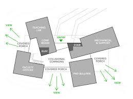 Kaufman Lofts Floor Plans by Duke University Marine Laboratory Gluck