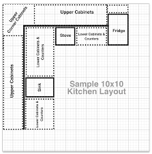 what does 10x10 cabinets here s what your builder means by 10x10 kitchen cerwood