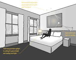 modern bedroom lighting design interior u0026 exterior doors
