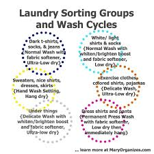 Laundry Room Pictures To Hang - best 25 laundry sorting ideas on pinterest sorting clothes