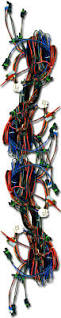 boat wiring color standards boat wiring easy to install