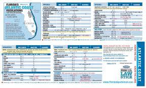 Where Is Destin Florida On The Map Florida Fishing Regulations Florida Sportsman