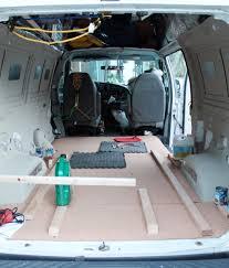 Laminate Floor Underlayment For Concrete Flooring Cork Underlayment 6mm Cork Underlayment Underlayment