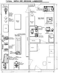 Laboratory Floor Plan Mineral Processing Laboratories
