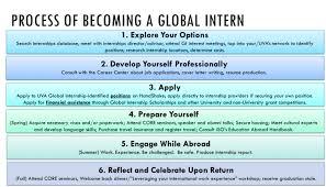 information for uva students global internships