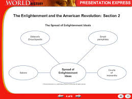 from enlightenment to revolution ppt download
