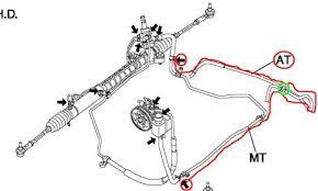 power steering leak driver side mazda 6 forums mazda 6 forum