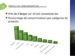 Consommation De Produits Bio Dans Biowallonie Les Chiffres Du Bio 2014