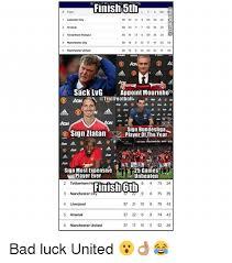 Arsenal Tottenham Meme - s16 finish 5th team 1 leicester city 38 23 12 3 68 36 32 2 arsenal