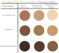 tutorials collection digital paint the skin tone palettes