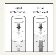 density proprofs quiz