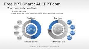powerpoint charts design