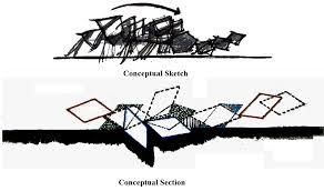 Visualizing Dance in Architecture Conceptual Design Model