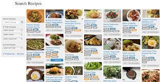 carb cycle diet