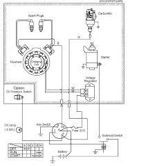 17hp kawasaki wiring help needed lawnsite