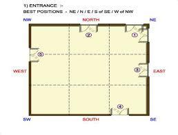 Home Plan Design According To Vastu Shastra Vastu Checklist For Home My Decorative