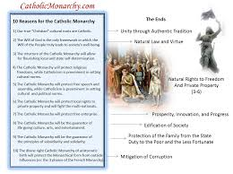 why catholic monarchy order of the eagle