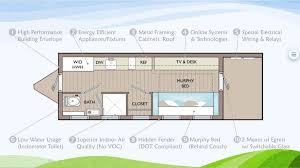 vagabode tiny house swoon sophisticated micro home wiring contemporary best image wire