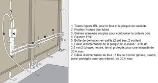 alimentation electrique cuisine les réseaux d une cuisine intégrée dans une serre