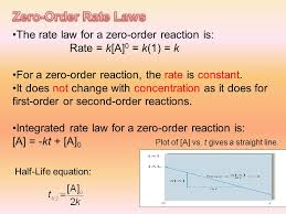 the rate law for a zero order reaction is rate k a