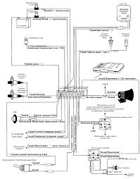 e36 alarm wiring diagram