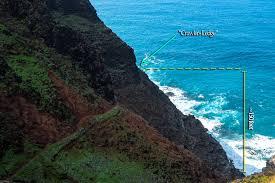 how to hike the kalalau trail hawaii 1 life on earth