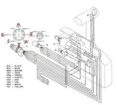 mercury marine wiring diagram with schematic images 50625
