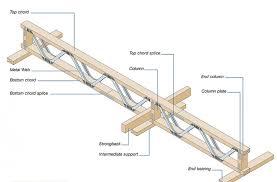 floor joists span table engineered meze