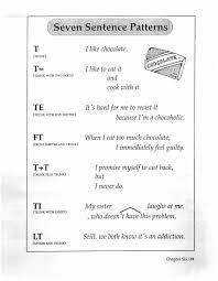 sentence patterns english exercises xwordgrammar kunz
