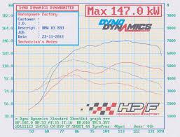 Bmw X5 Horsepower - bmw ecu tuning horsepower factory horsepower factory