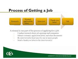Job Getting Resumes by Résumés Dr Karen Petit Process Of Getting A Job A Résumé Is One