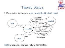 suspend and resume java threads