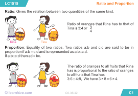 learnhive icse grade 6 mathematics ratio and proportion